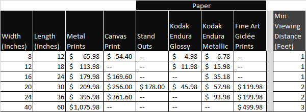 Photo Print Types and Pricing